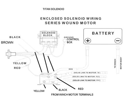 dna knowledge base titan solenoid wiring diagram