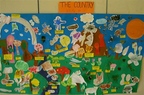 Landscape Lesson For Kindergarten Through Higo