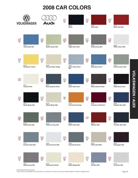 sherwin williams paints and coatings building materials 2015 personal