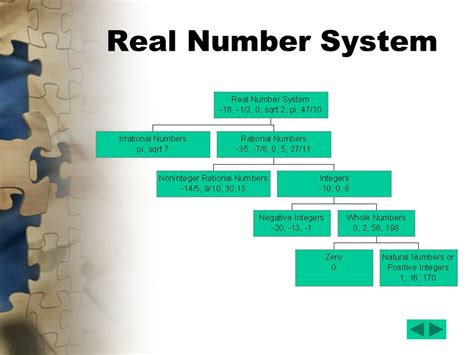 diagram of a real number system diagram real number system images how to guide and refrence
