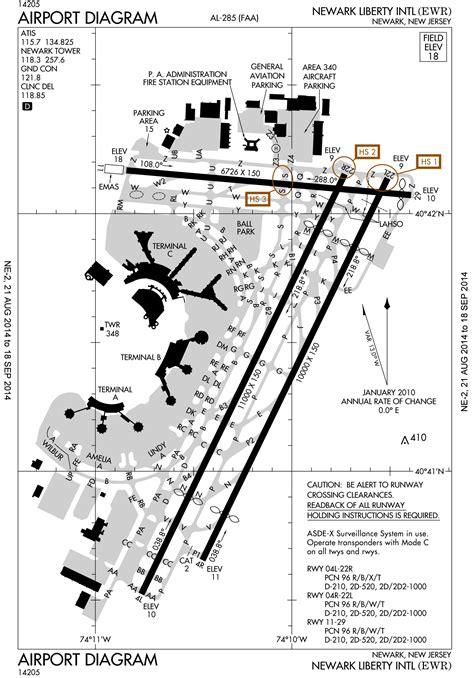 jeppesen airport diagram america region academy airport diagram