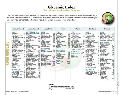printable version of the glycemic index dr staw s rapid weight loss program low glycemic index