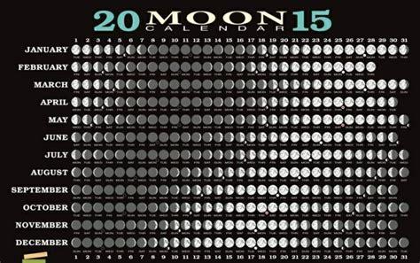 Mondkalender 2015 Garten