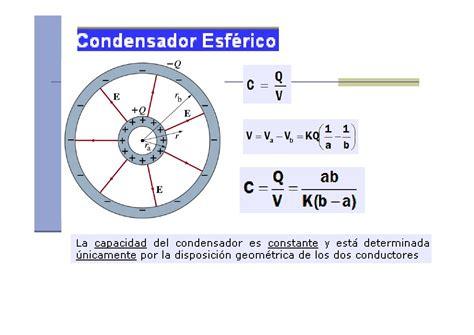 condensador esferico capacitancia capacitores