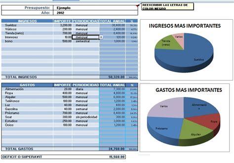 descargar formatos para control de ingresos y gastos formato a descargar de presupuestos ingresos y gastos