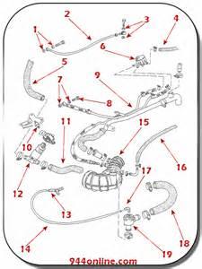 1986 porsche 911 wiring diagram get free image about wiring diagram