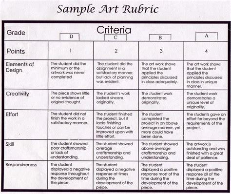sketchbook rubric appreciation 2015 16 grading rubric