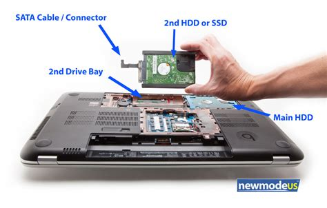 Hardisk Hp Laptop add a 2nd hdd to a hp envy 17 touchsmart 17 touchsmart