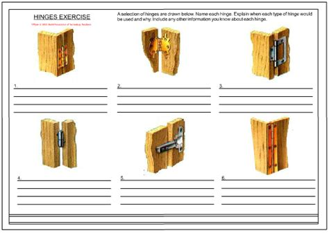 Different Types Of Cabinet Door Hinges by Types Of Hinges