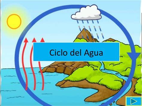 aumentos a retirados de las ff ss auncio en clarin ciclo del agua power point