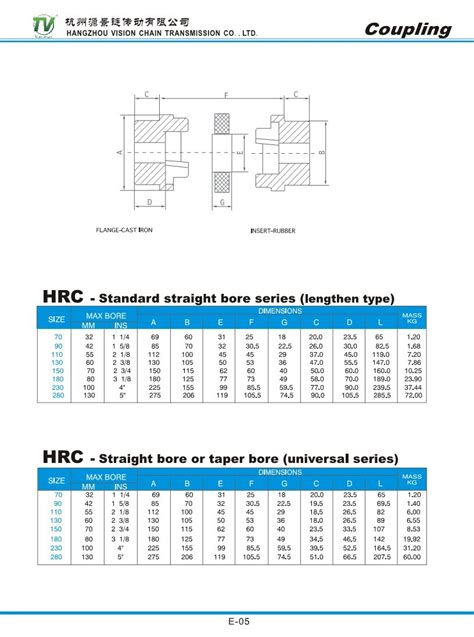 Coupling 35h Ycc Import Quality hrc coupling with standard bore 10 years manufacturing roller chain sprockets