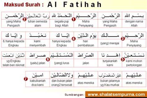 Mutiara Di Samudra Al Fatihah jangan dengan al fatihah kerana