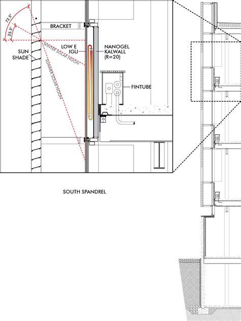 curtain wall section curtain wall section diagram curtain menzilperde net