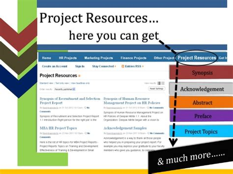 Mba Projects Free by Hr Marketing Finance Free Mba Projects