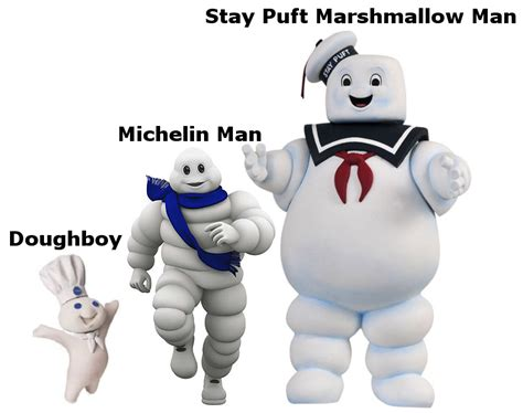 Michelin Man Meme - key physique training and nutrition that clicks
