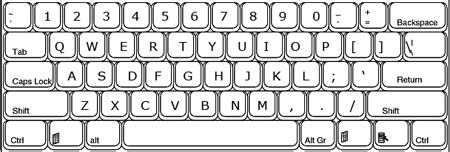 why keyboard layout is qwerty mirrorboard a one handed keyboard layout for the lazy xkcd