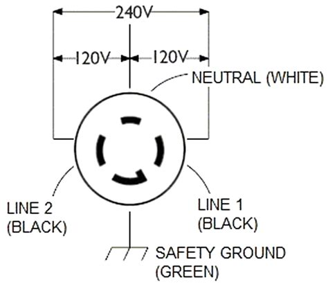 electrical wiring 240v outlet wiring a 250v receptacle
