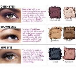 what color brings out brown erica s fashion best eye shadow shade for your