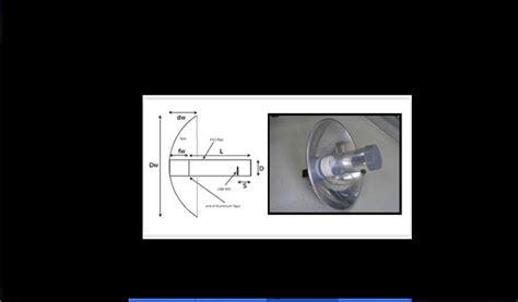 membuat antena tv dari wajan bolic membuat antena wajan bolic wifi filecloudlean