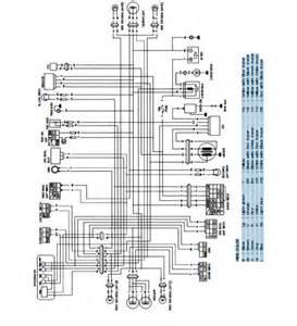 wiring diagram pdf factory workshop repair manual service manuals
