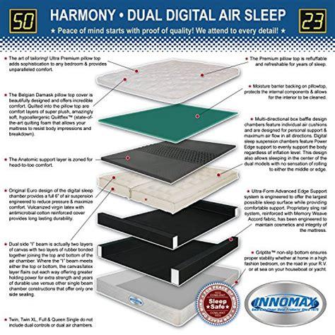 innomax luxury support harmony dual digital pillow top air bed mattress mattress news