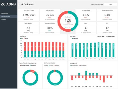 hr dashboard template free hr dashboard template adnia solutions