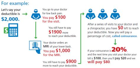 part i section 213 medical dental etc expenses rev i hope this helps and i would be more than happy to