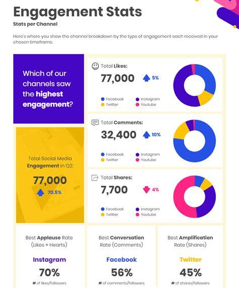 Social Media Marketing How To Create Impactful Reports Piktochart Infographics Social Media Report Template
