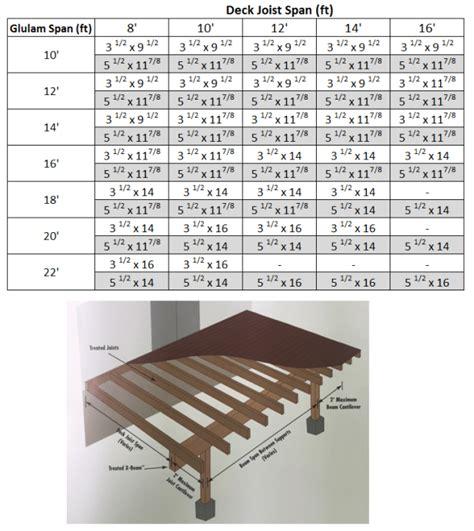 laminated header span table brokeasshome com