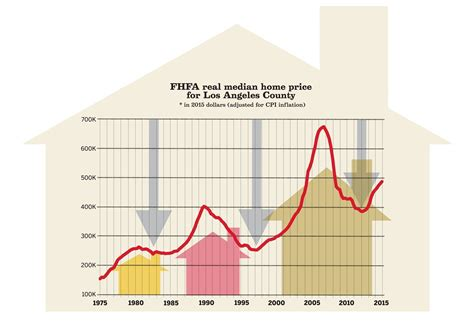 home price projections 2016 home design