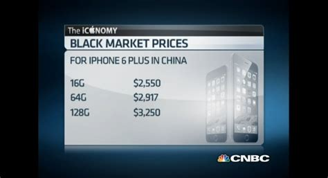 Hp Iphone 6 Black Market black market iphone 6 prices fall as regulators