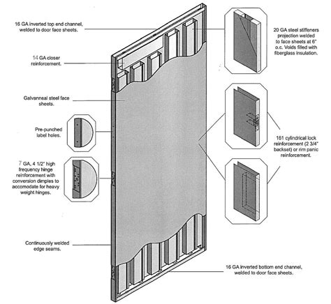 Hollow Metal Door Frame Manufacturers by 89a