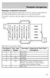 2001 mercury grand fuses 2001 free engine image for user manual