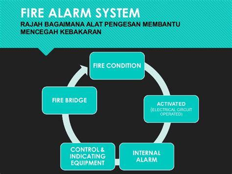 Kaca 3 Pecah alarm system sistem penggera kebakaran