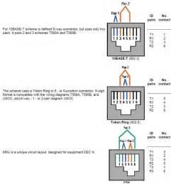 rj45 to rj12 wiring diagram rj12 pinout colors wiring diagrams techwomen co