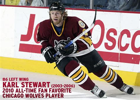 Chicago Wolves Giveaways - 2010 all time favorite player vote chicago wolves hockey