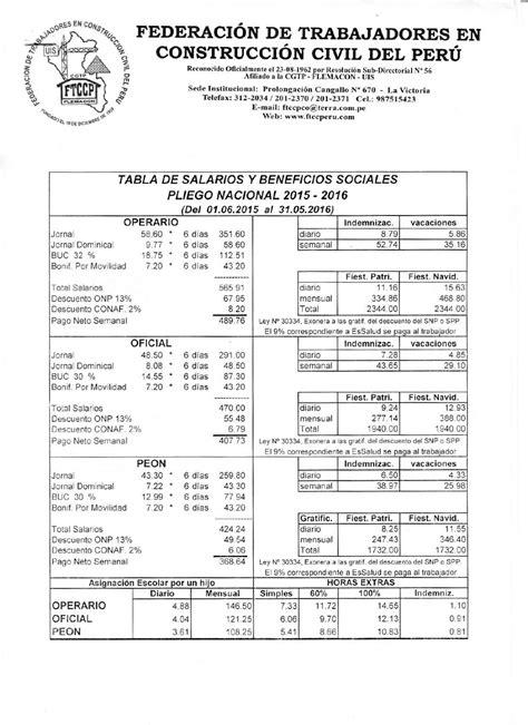 tablas salariales 2016 del convenio de construccion tabla de pago de trabajadores construccion civil