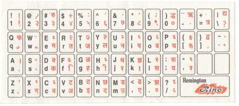 hindi typing keyboard software free download full version ssmkedardham hindi typing keyboard