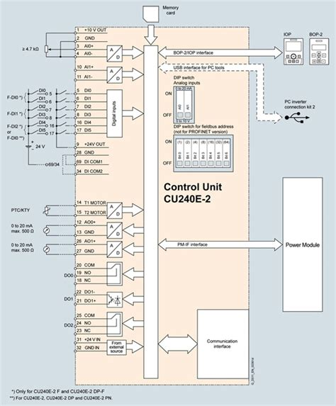 siemens g120 wiring diagram gooddy org