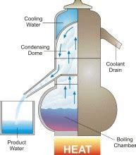 entsalzungsanlage haus desalacion