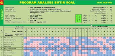 contoh format analisis butir soal pilihan ganda program analisis butir soal secara kuantitatif dengan