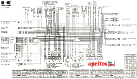 2005 zx10 wiring diagram
