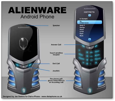 gadgets for android pictures of alienware android cell phone 171 mobile gadget