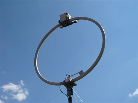 Best Tv Unit Designs by File Loop Antenna Jpg Wikimedia Commons