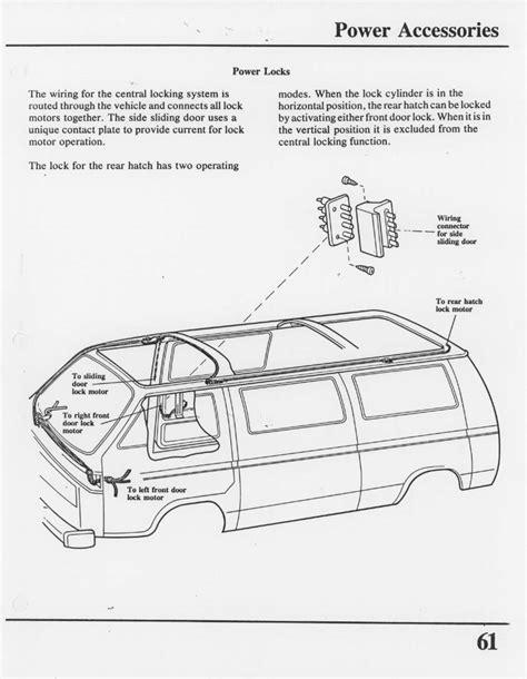 vw rabbit convertible fuse diagram vw free engine image
