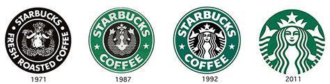 bicchieri chagne brandevolutionist ideas for brand evolution