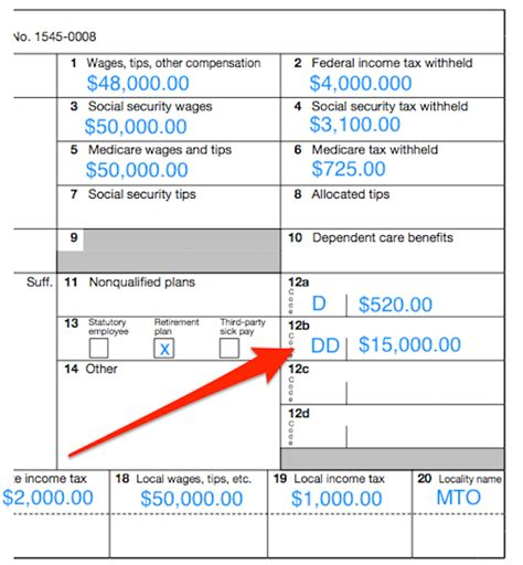 what are wages understanding your forms w 2 wage tax statement