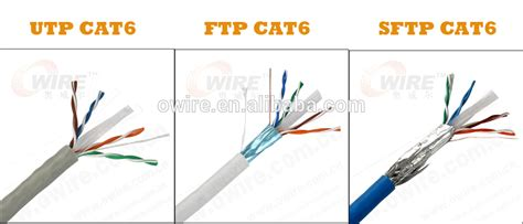 patch panel wiring diagram fiber best free home