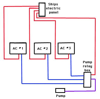 multi split ac wiring diagram wiring diagram manual