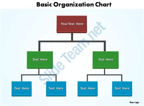 basic powerpoint templates basic organization chart editable powerpoint templates